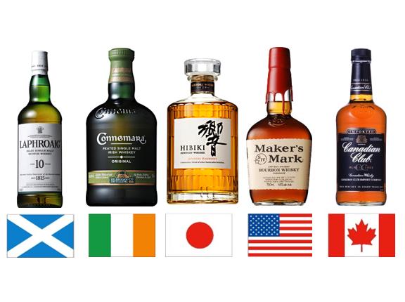 世界五大ウイスキーについて